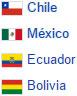 grupo A copa América 2015